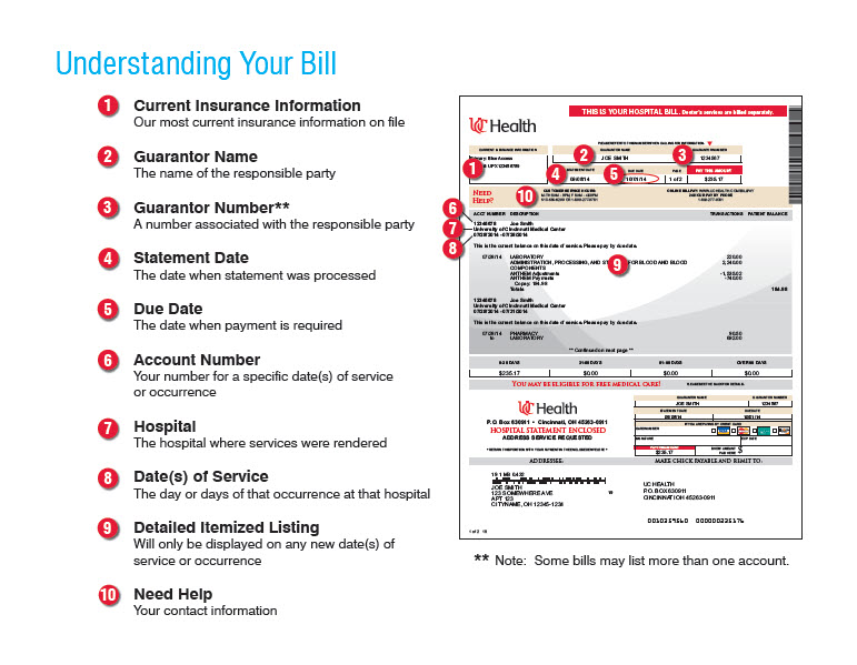 understanding your bill_sept2014